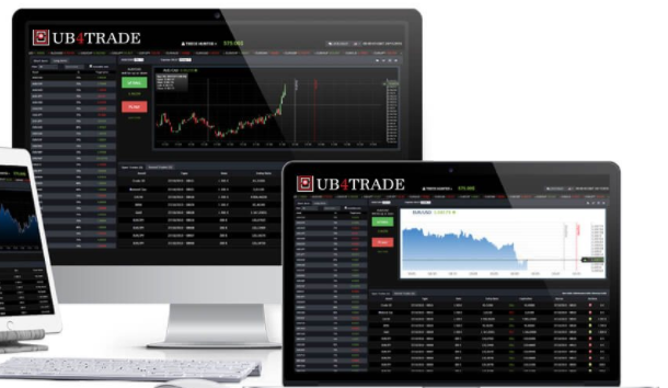 ub4trade platform review
