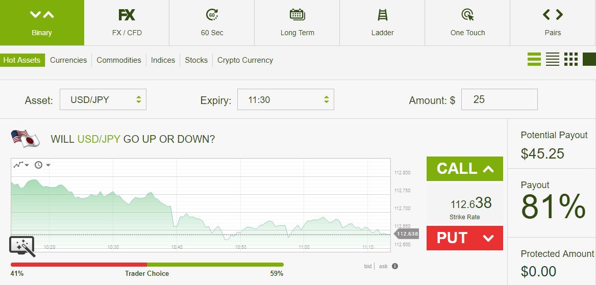Бинарные опционы евро билайна