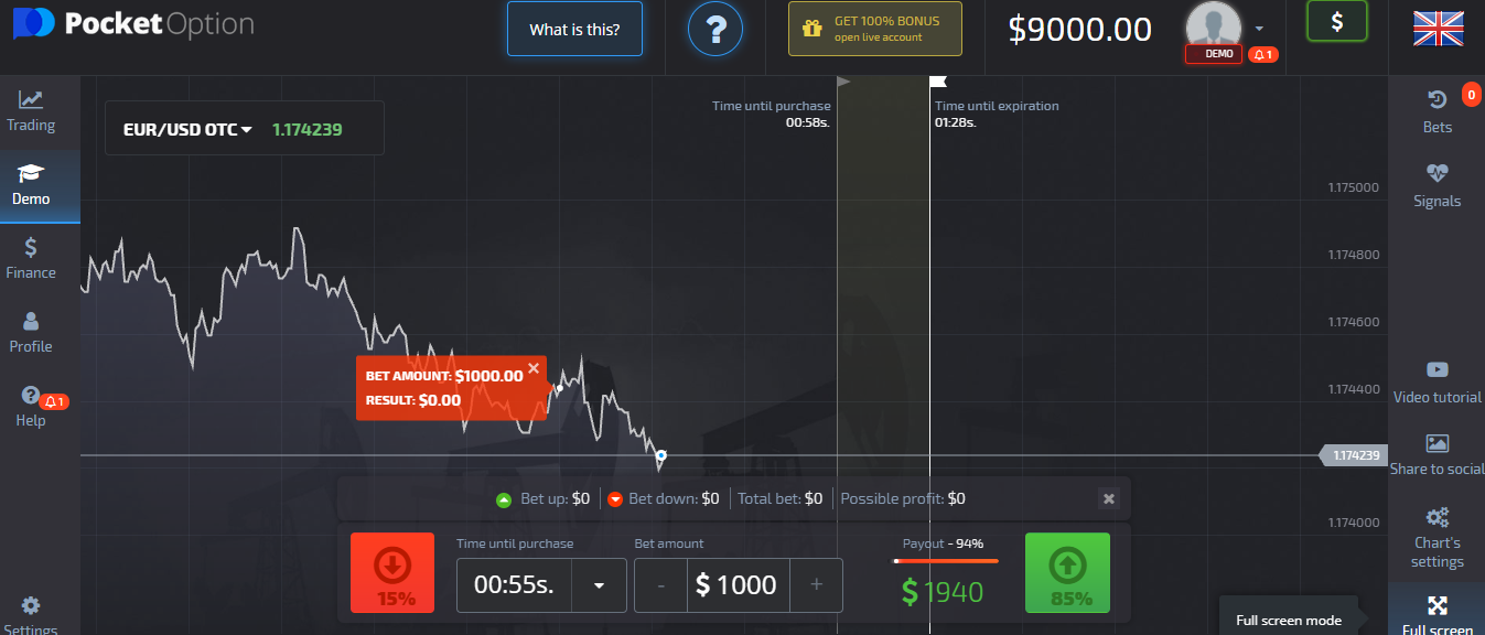 Cryptocurrency Trading in Binary Options   Binary Trading