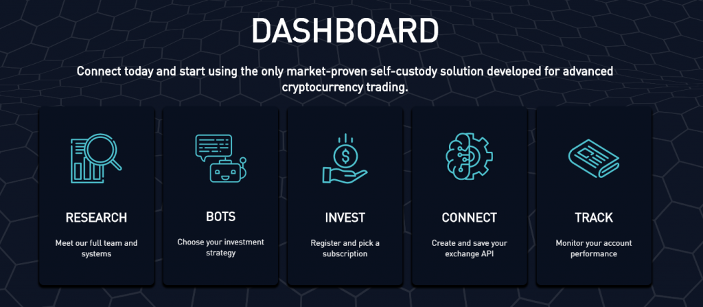 etbot io dashboard