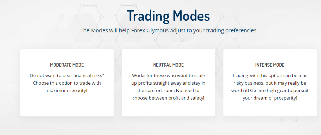 trading modes